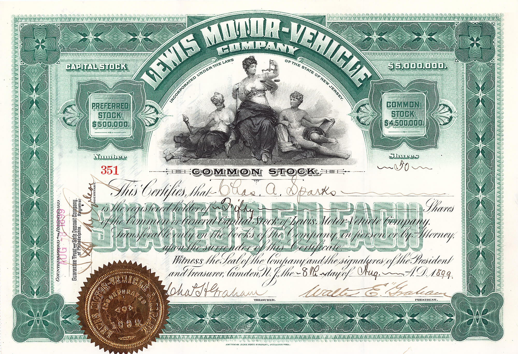 Lewis Motor Vehicle Company Camden New Jersey Aktie 1899